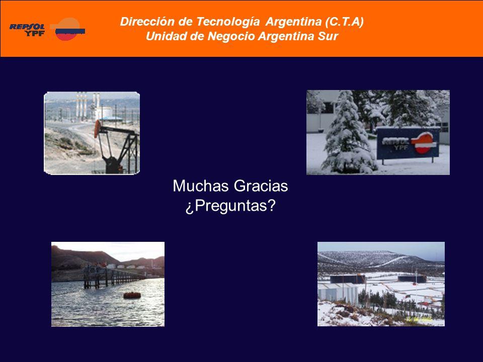 Muchas Gracias ¿Preguntas Dirección de Tecnología Argentina (C.T.A)