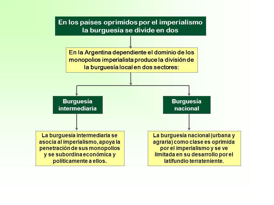 Burguesía intermediaria