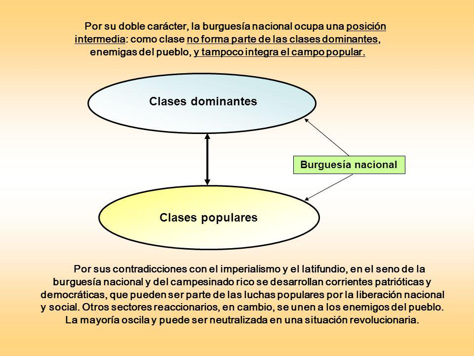 Clases dominantes Clases populares