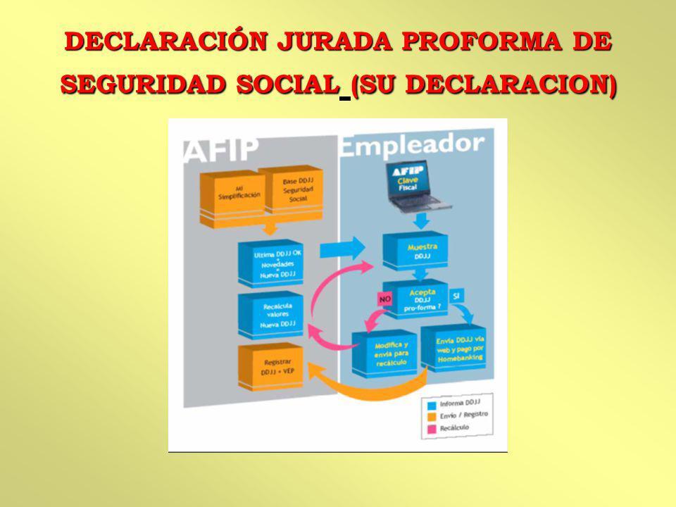DECLARACIÓN JURADA PROFORMA DE SEGURIDAD SOCIAL (SU DECLARACION)