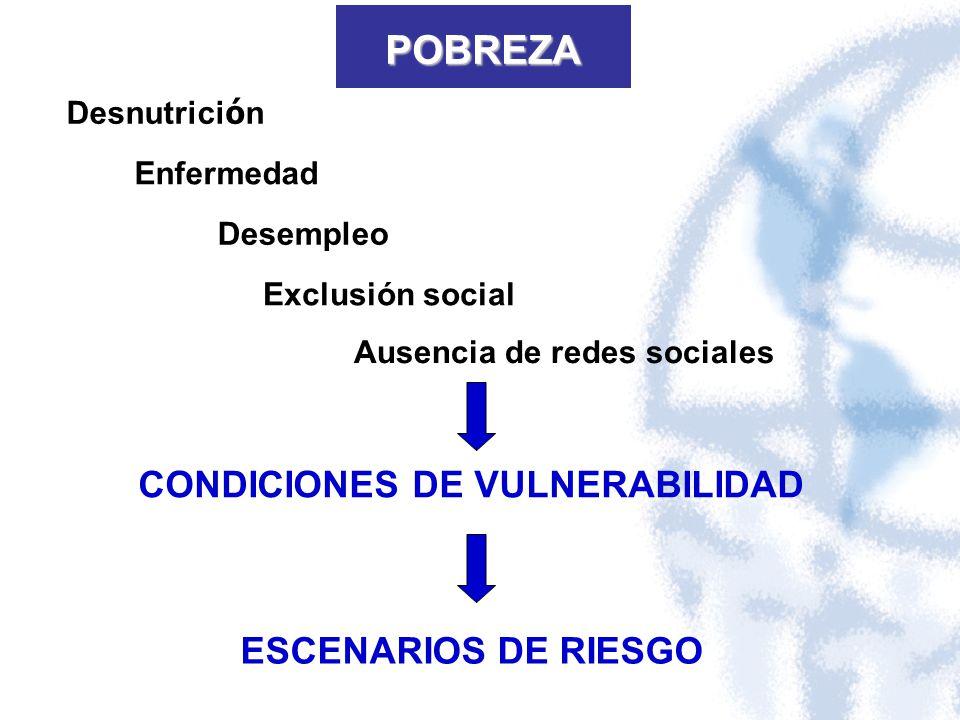 POBREZA CONDICIONES DE VULNERABILIDAD ESCENARIOS DE RIESGO