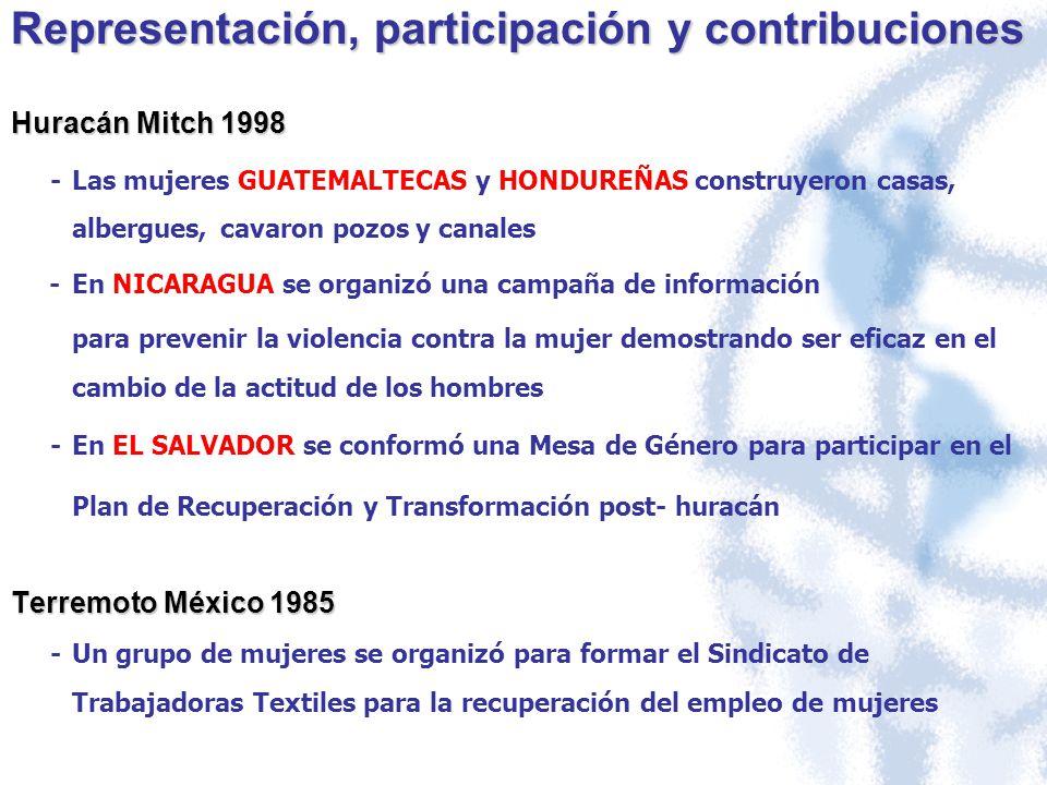 Representación, participación y contribuciones