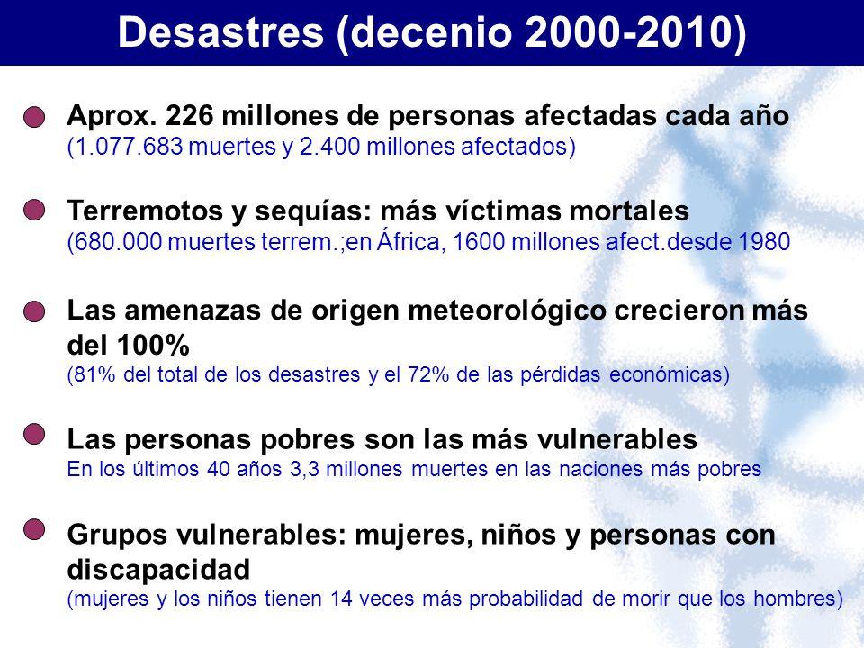 Desastres (decenio 2000-2010) Aprox. 226 millones de personas afectadas cada año (1.077.683 muertes y 2.400 millones afectados)