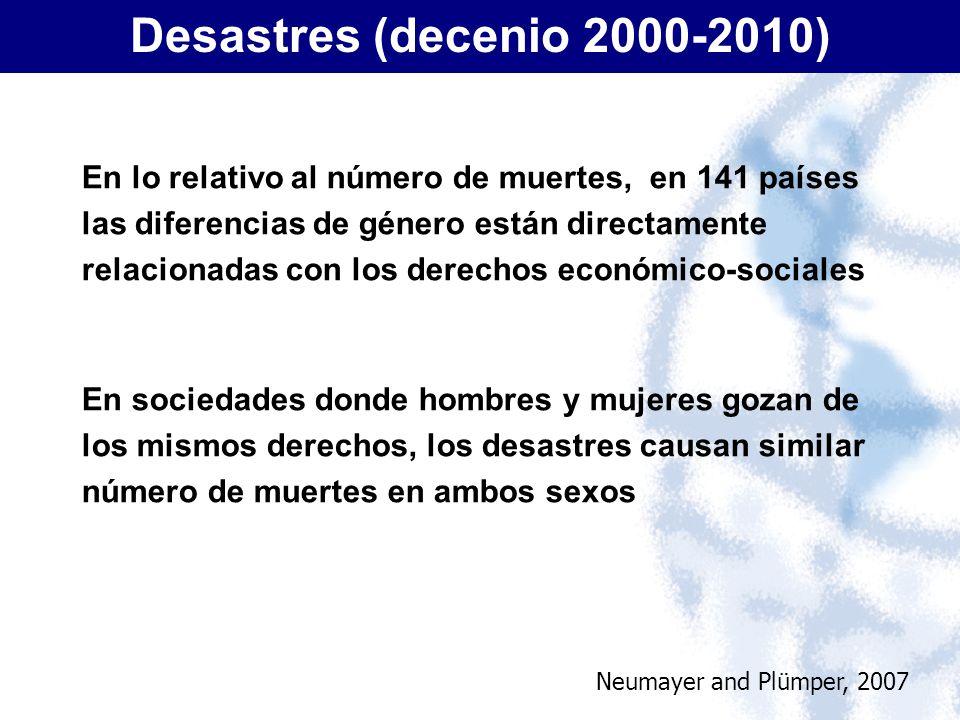 Desastres (decenio 2000-2010)