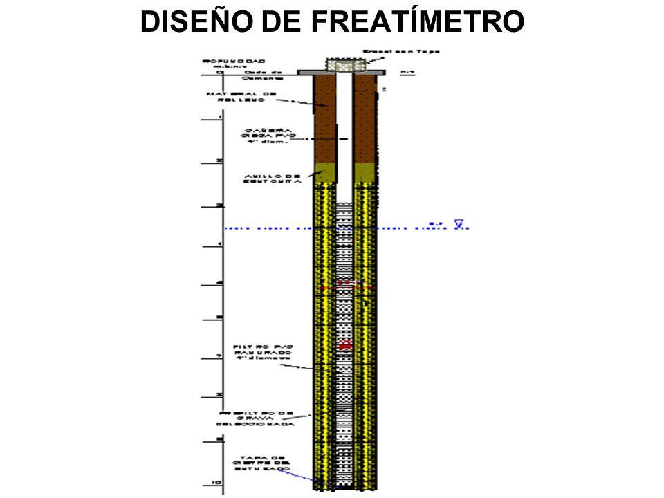 DISEÑO DE FREATÍMETRO