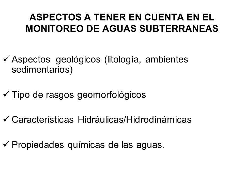 ASPECTOS A TENER EN CUENTA EN EL MONITOREO DE AGUAS SUBTERRANEAS