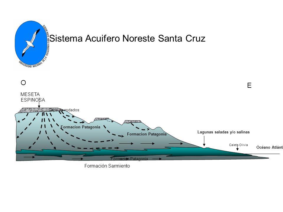Sistema Acuifero Noreste Santa Cruz