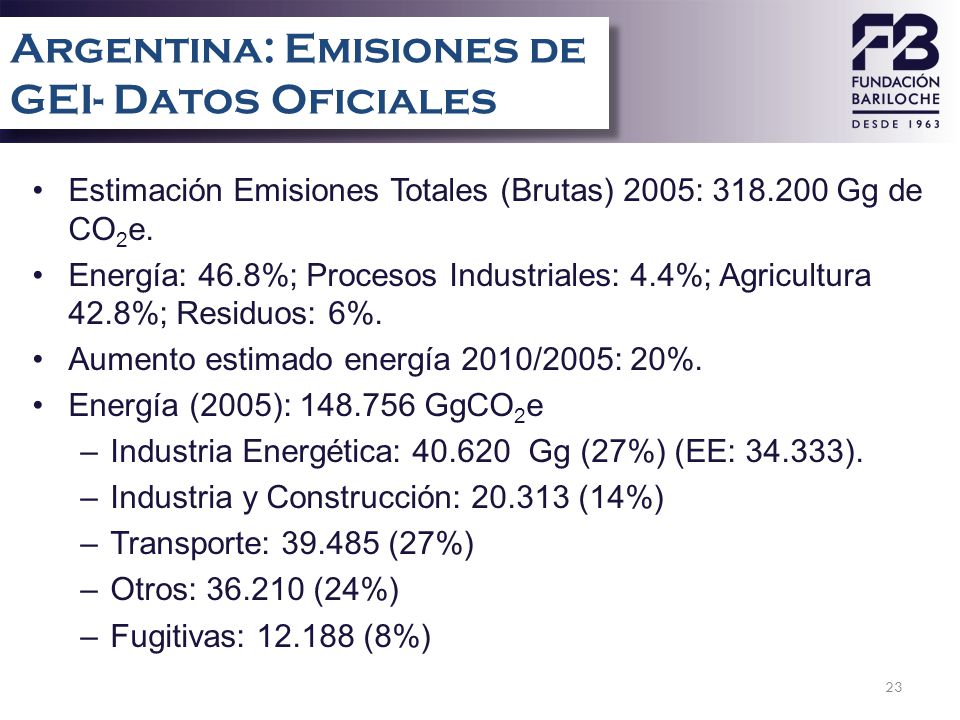 Argentina: Emisiones de GEI- Datos Oficiales