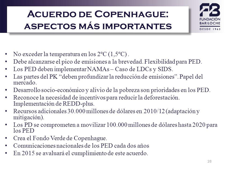Acuerdo de Copenhague: aspectos más importantes