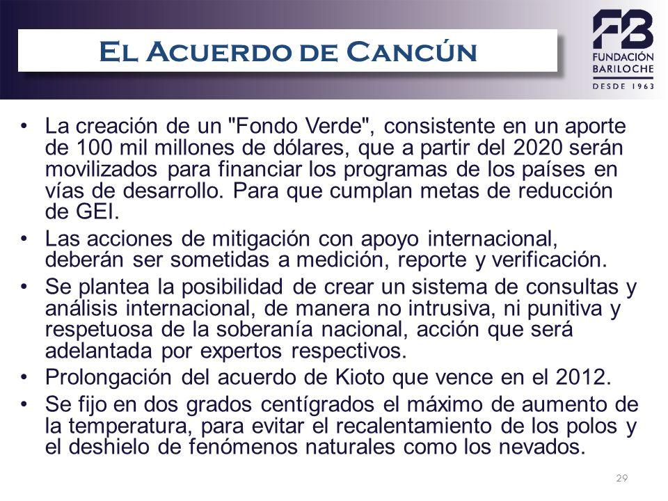 El Acuerdo de Cancún