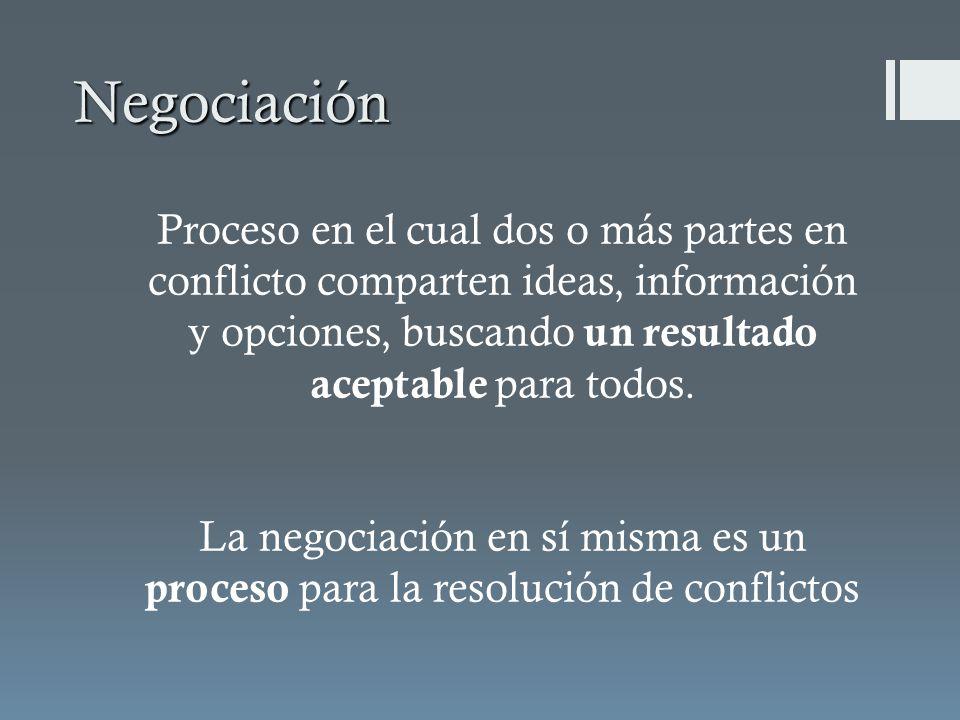 Negociación Proceso en el cual dos o más partes en conflicto comparten ideas, información y opciones, buscando un resultado aceptable para todos.