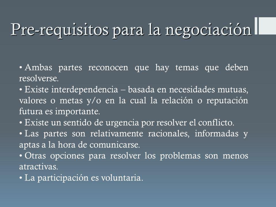 Pre-requisitos para la negociación