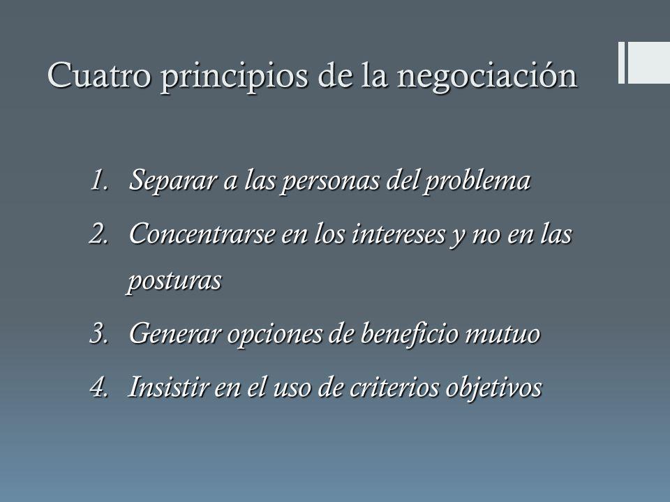 Cuatro principios de la negociación