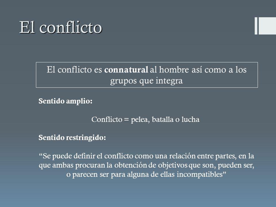 El conflicto El conflicto es connatural al hombre así como a los grupos que integra. Sentido amplio: