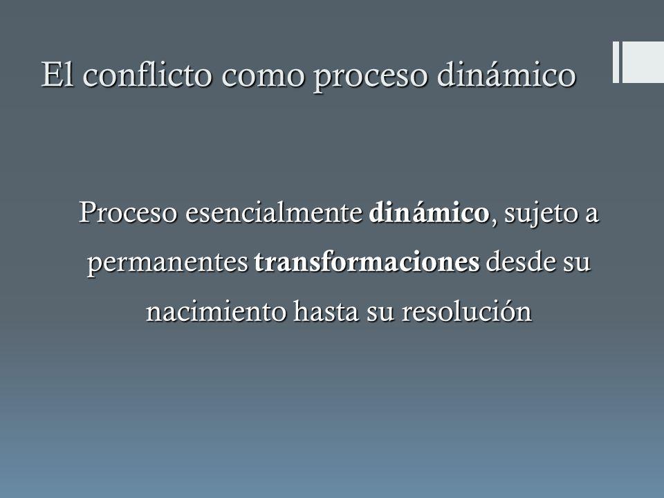 El conflicto como proceso dinámico