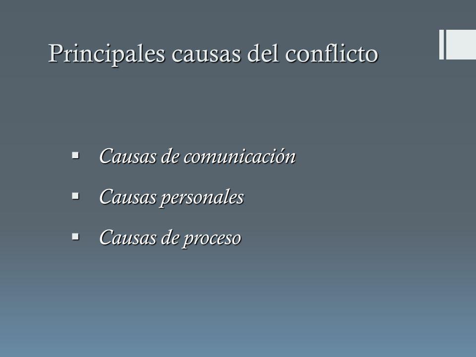 Principales causas del conflicto