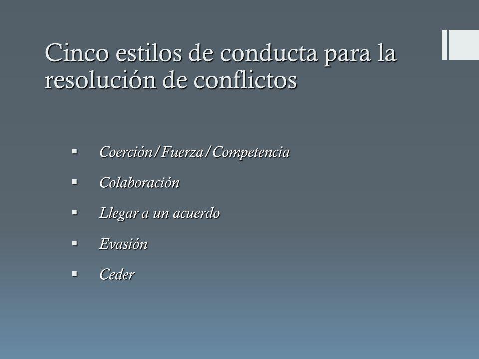 Cinco estilos de conducta para la resolución de conflictos