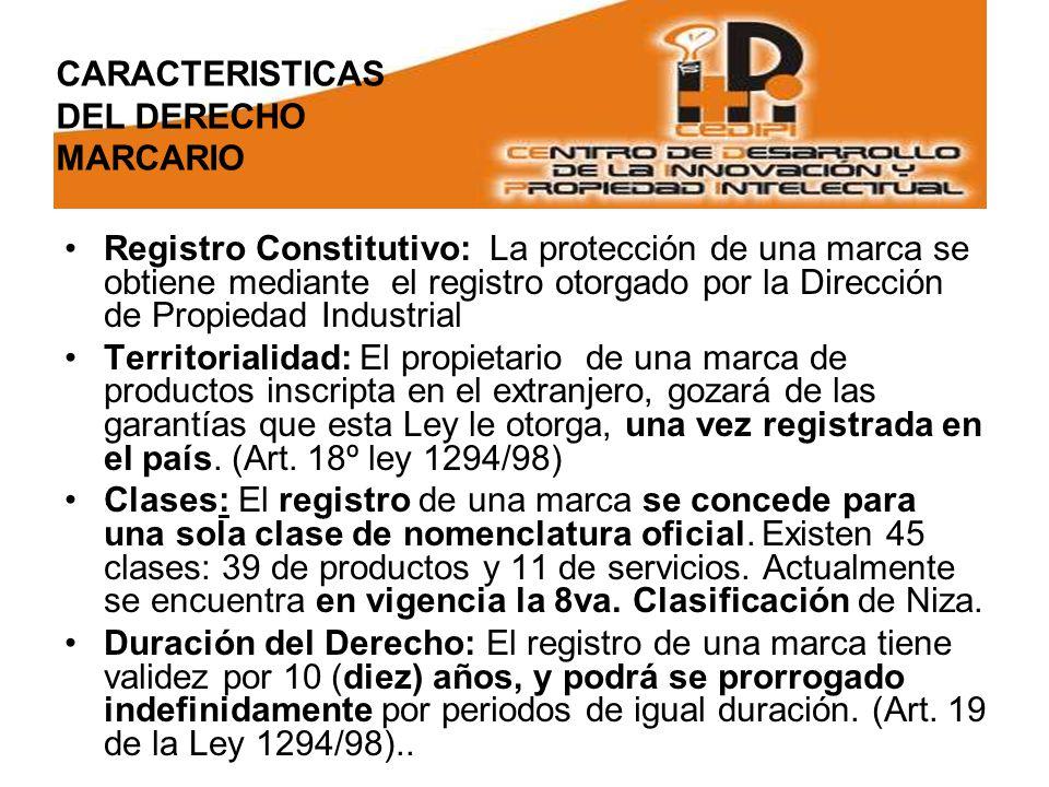 CARACTERISTICAS DEL DERECHO MARCARIO