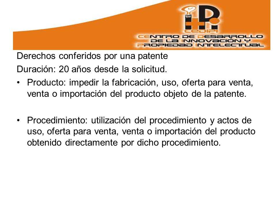 . Derechos conferidos por una patente
