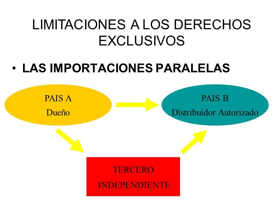 LIMITACIONES A LOS DERECHOS EXCLUSIVOS