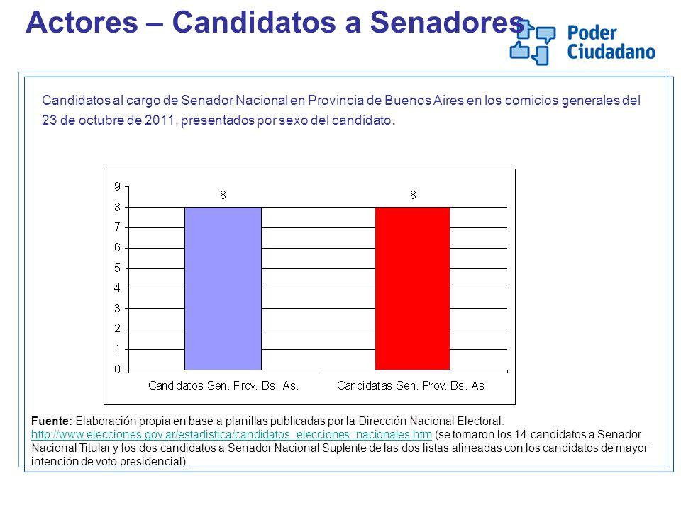 Actores – Candidatos a Senadores