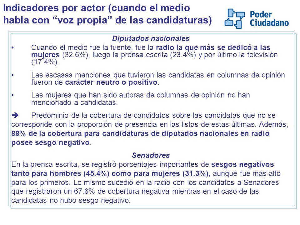 Indicadores por actor (cuando el medio habla con voz propia de las candidaturas)