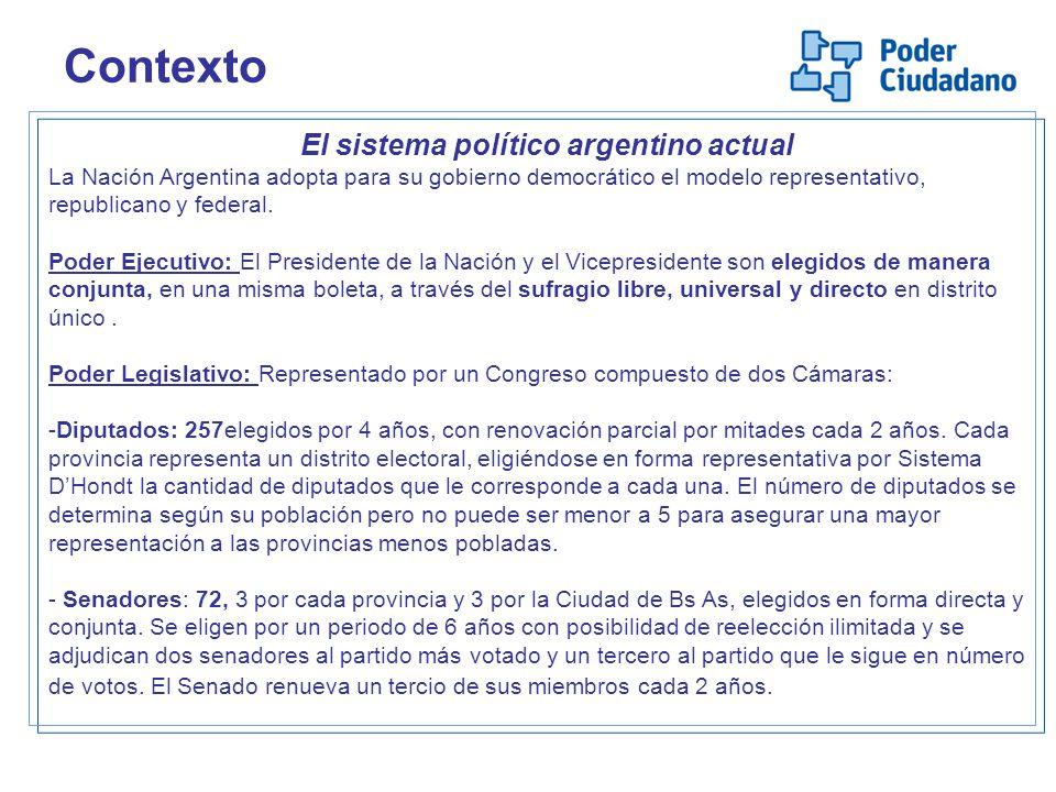 El sistema político argentino actual