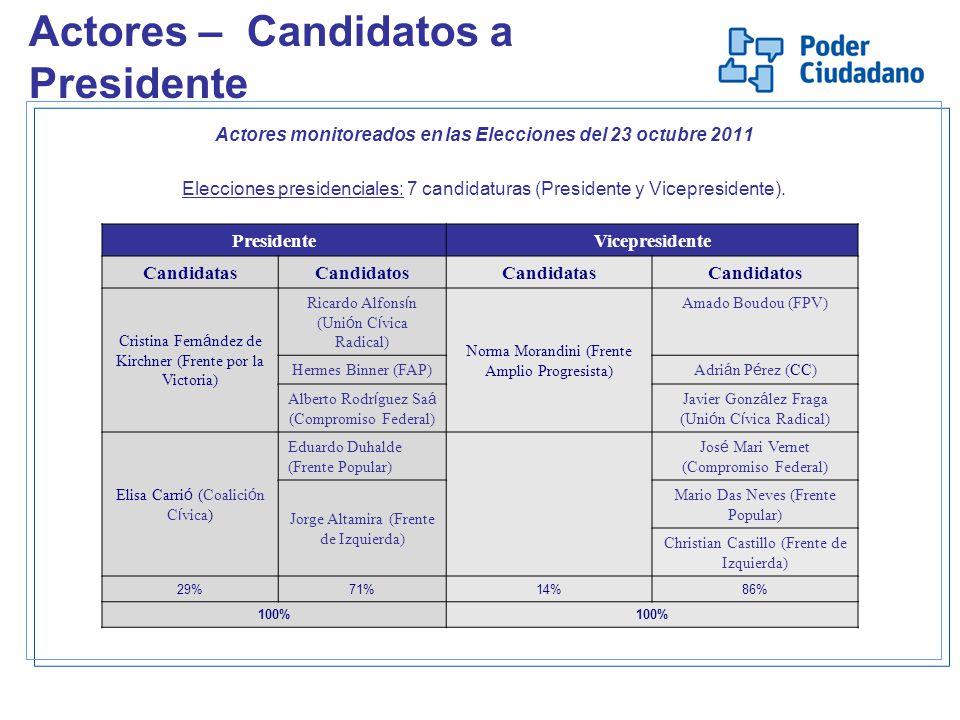 Actores – Candidatos a Presidente