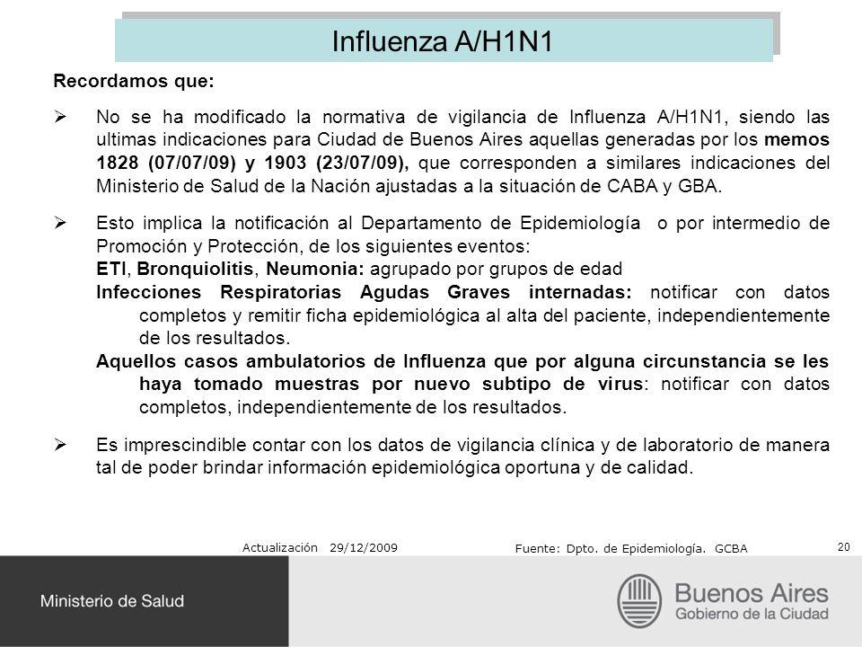 Influenza A/H1N1 Recordamos que: