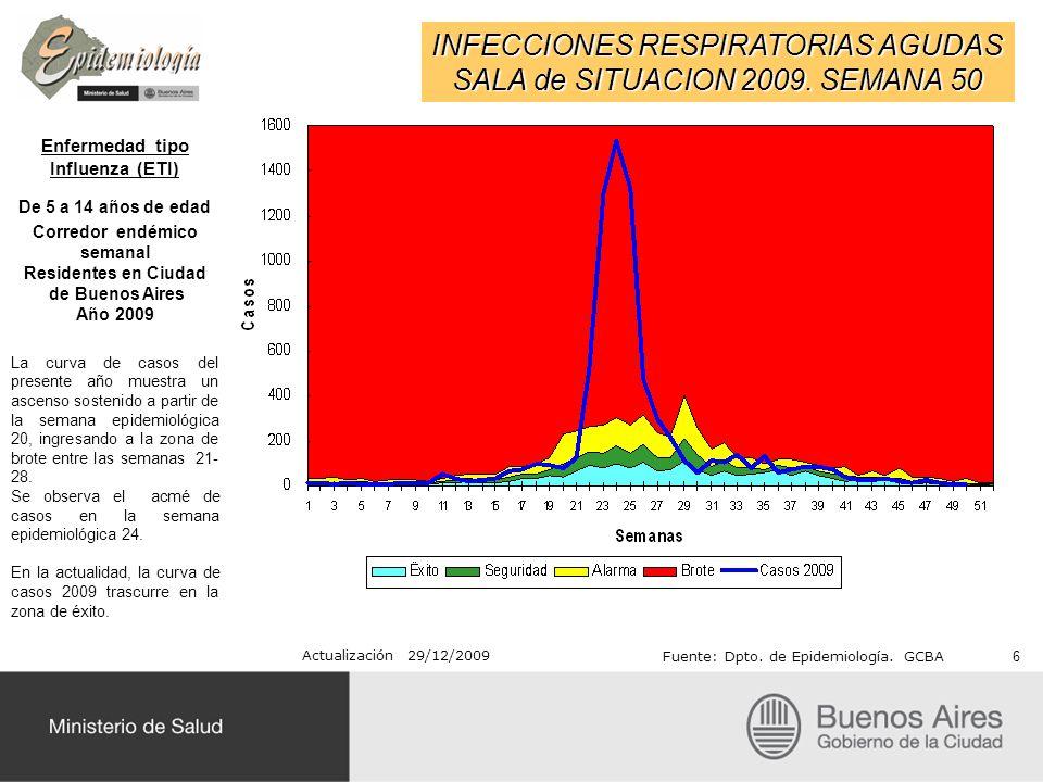 Enfermedad tipo Influenza (ETI)