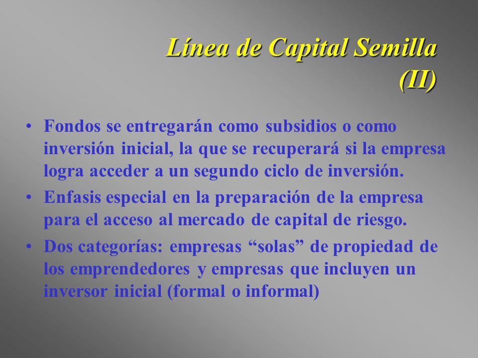 Línea de Capital Semilla (II)