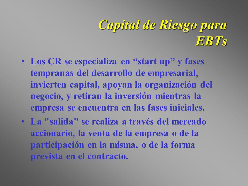 Capital de Riesgo para EBTs
