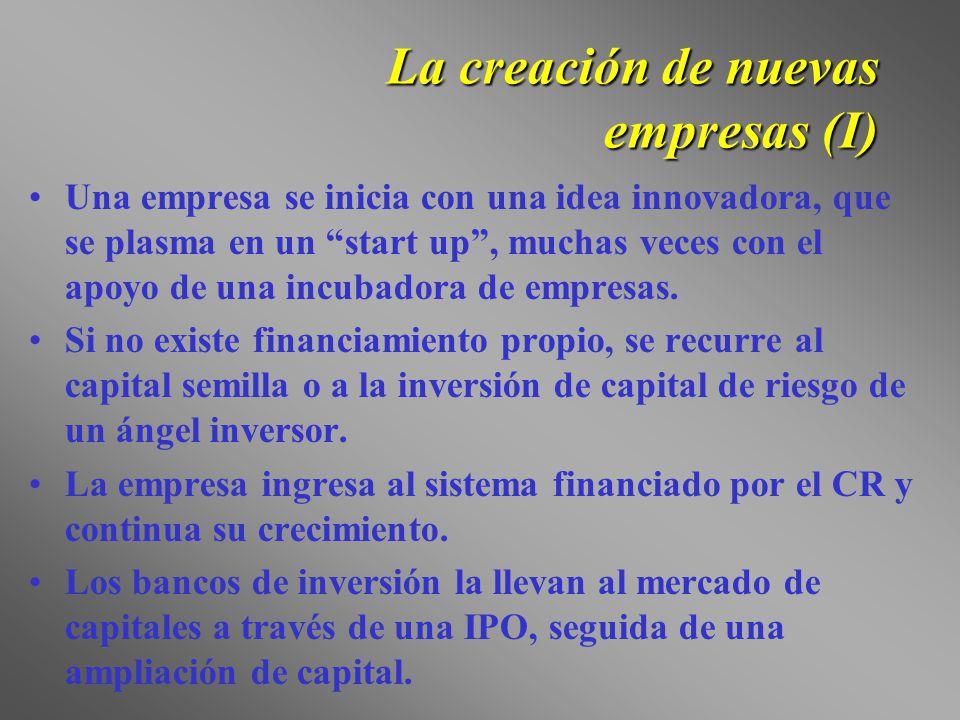 La creación de nuevas empresas (I)