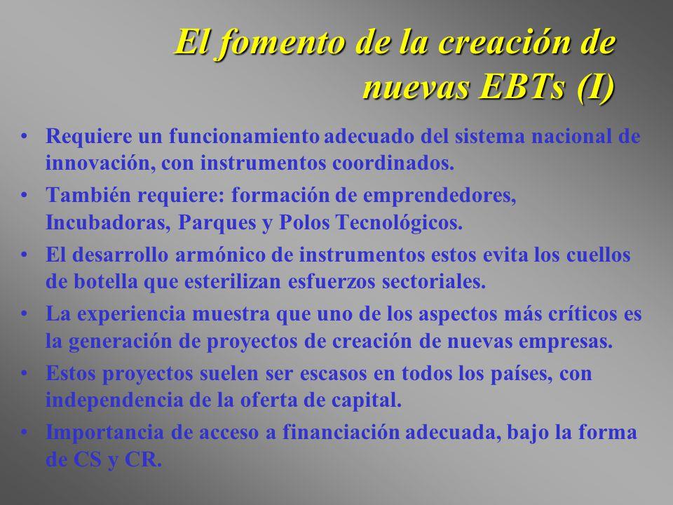 El fomento de la creación de nuevas EBTs (I)