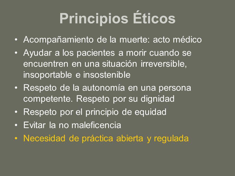 Principios Éticos Acompañamiento de la muerte: acto médico