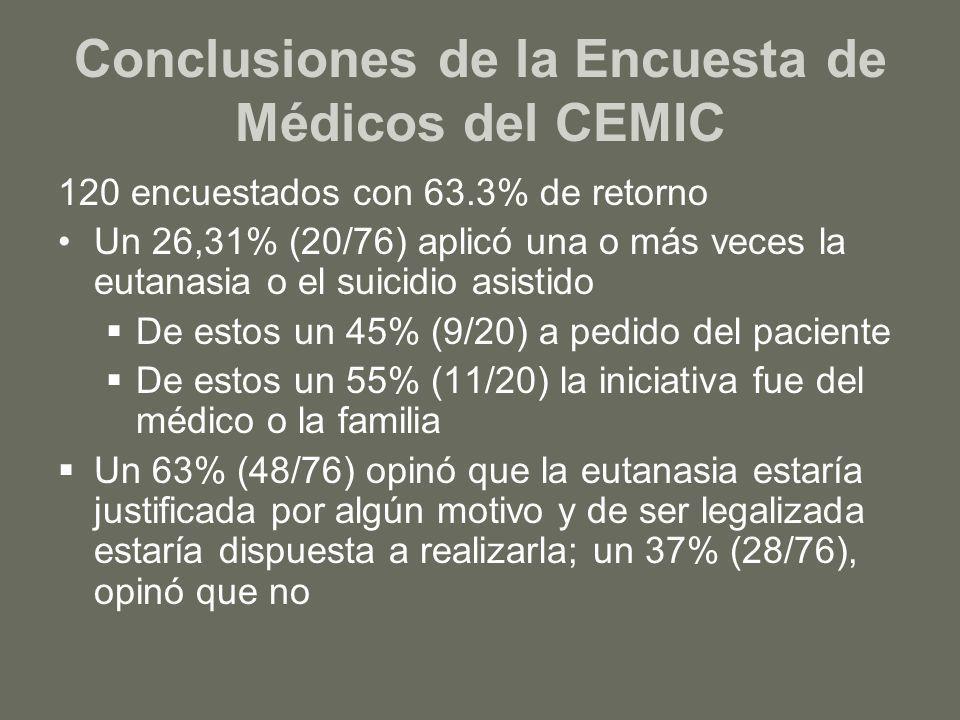 Conclusiones de la Encuesta de Médicos del CEMIC