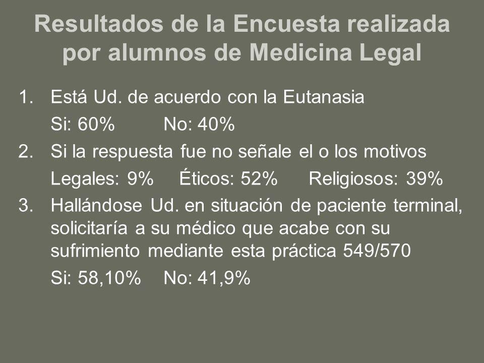 Resultados de la Encuesta realizada por alumnos de Medicina Legal