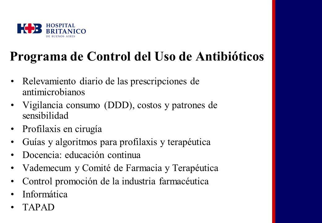Programa de Control del Uso de Antibióticos