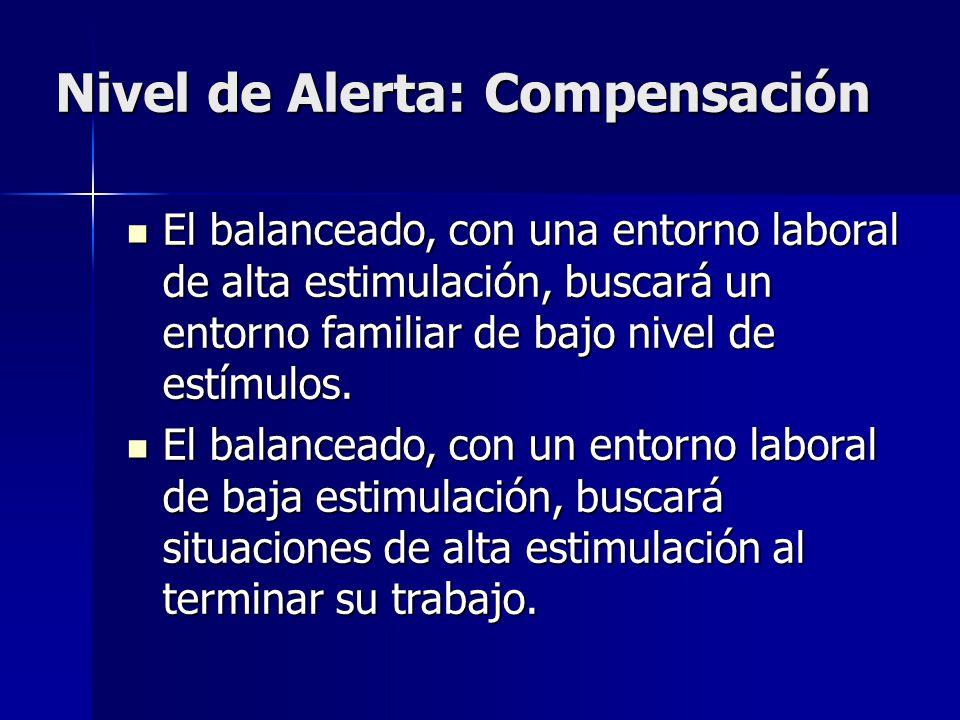 Nivel de Alerta: Compensación