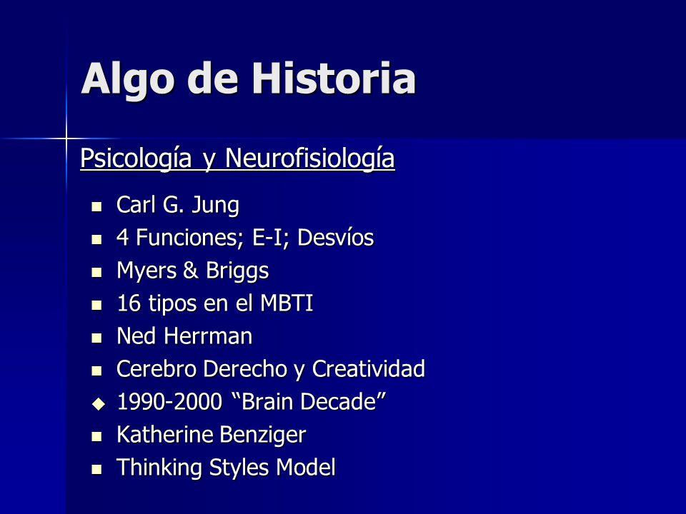 Algo de Historia Psicología y Neurofisiología Carl G. Jung