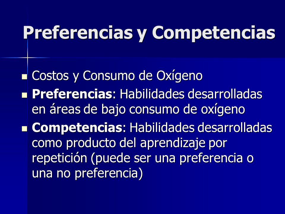 Preferencias y Competencias