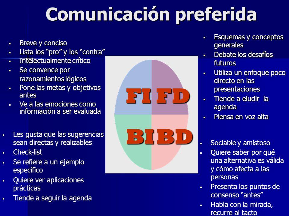 Comunicación preferida