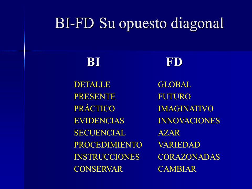 BI-FD Su opuesto diagonal