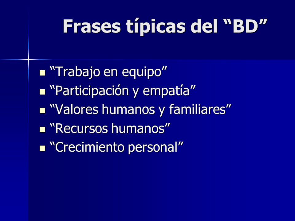 Frases típicas del BD