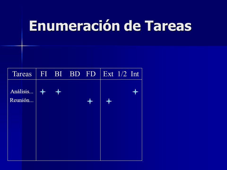 Enumeración de Tareas Tareas FI BI BD FD Ext 1/2 Int Análisis...