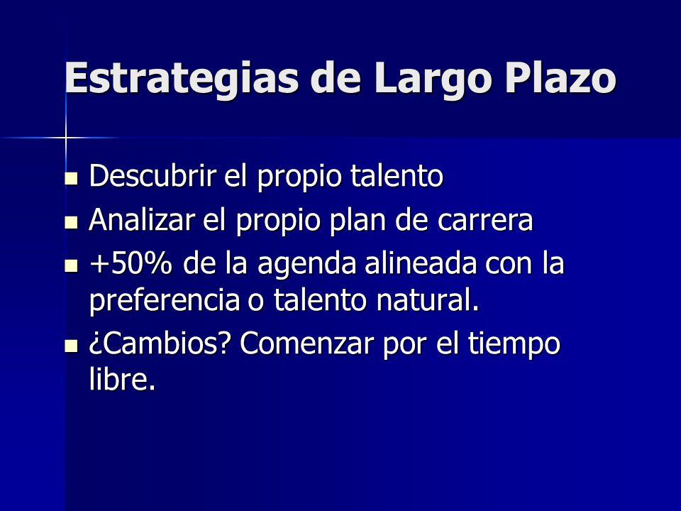 Estrategias de Largo Plazo