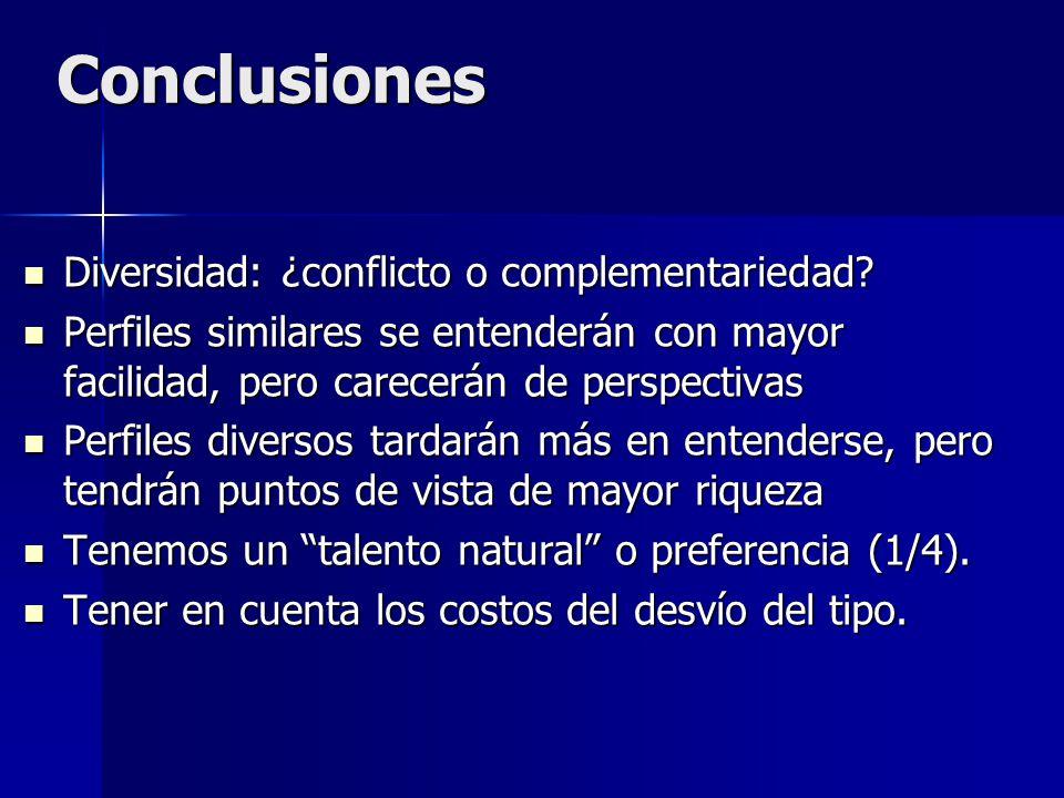 Conclusiones Diversidad: ¿conflicto o complementariedad