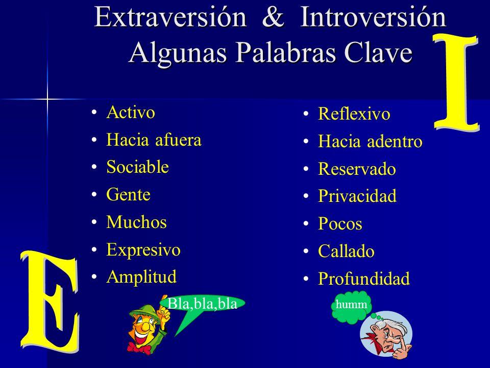 Extraversión & Introversión Algunas Palabras Clave