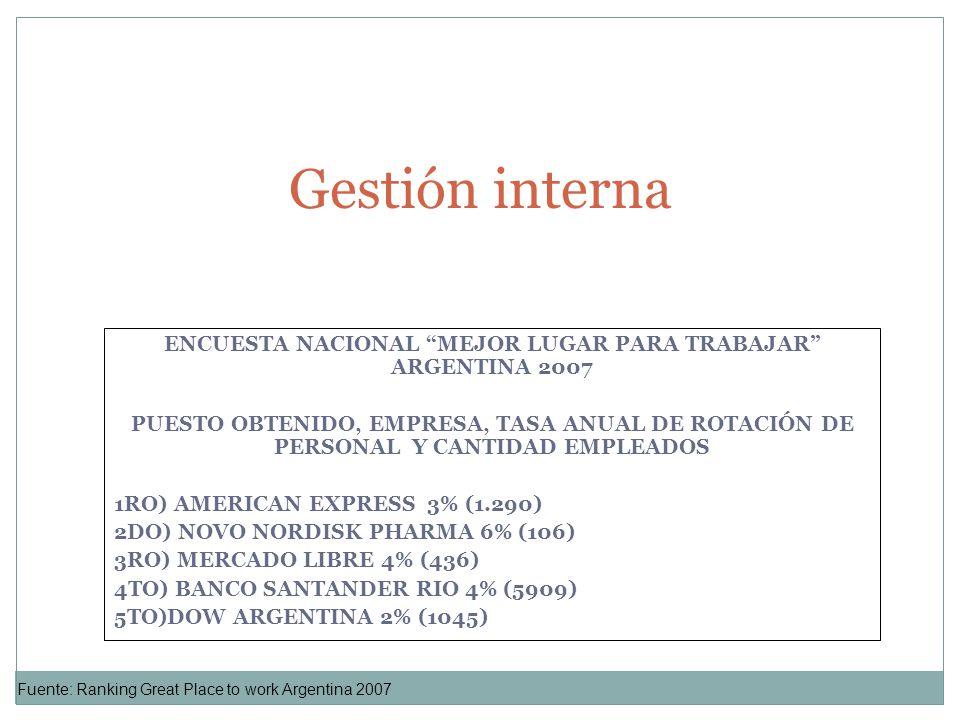 ENCUESTA NACIONAL MEJOR LUGAR PARA TRABAJAR ARGENTINA 2007