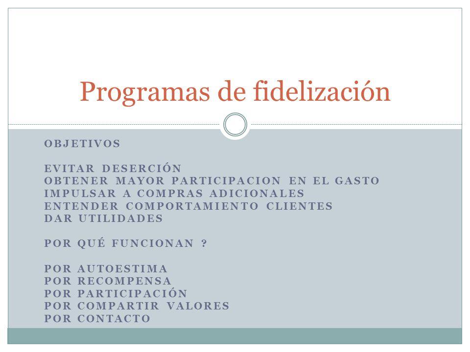 Programas de fidelización
